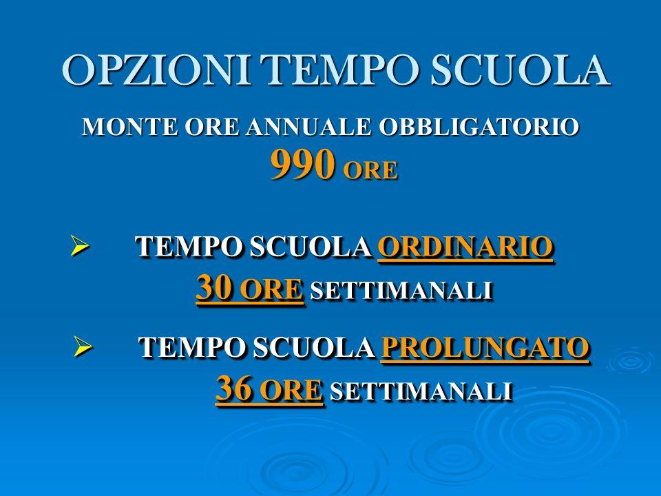 Scuola Secondaria di I grado Gianni Rodari Piazza Nenni, 1 20033 Desio Tel.