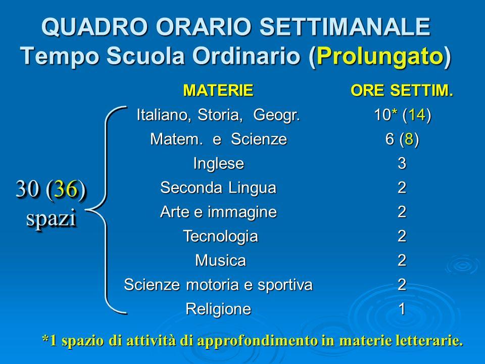 QUADRO ORARIO SETTIMANALE Tempo Scuola Ordinario (Prolungato) 30 (36) spazi spazi *1 spazio di attività di approfondimento in materie letterarie. MATE