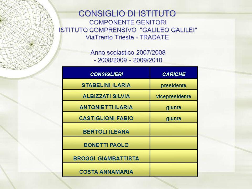 CONSIGLIO DI ISTITUTO COMPONENTE GENITORI ISTITUTO COMPRENSIVO GALILEO GALILEI ViaTrento Trieste - TRADATE Anno scolastico 2007/2008 - 2008/2009 - 2009/2010 CONSIGLIERICARICHE STABELINI ILARIA presidente ALBIZZATI SILVIA vicepresidente ANTONIETTI ILARIA giunta CASTIGLIONI FABIO giunta BERTOLI ILEANA BONETTI PAOLO BROGGI GIAMBATTISTA COSTA ANNAMARIA