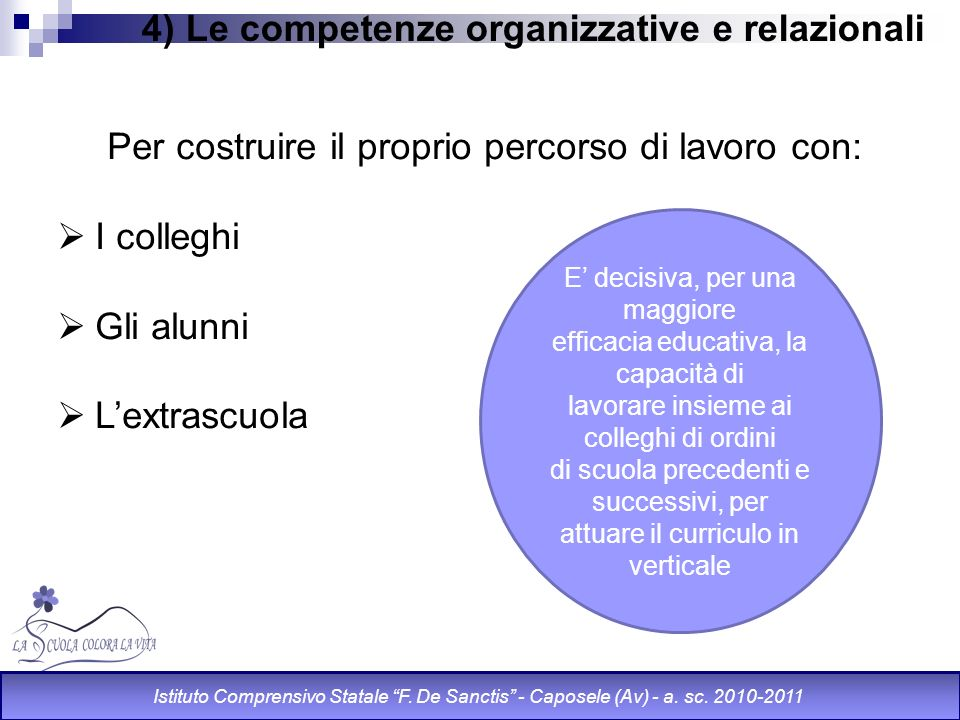 4) Le competenze organizzative e relazionali Per costruire il proprio percorso di lavoro con: I colleghi Gli alunni Lextrascuola Istituto Comprensivo