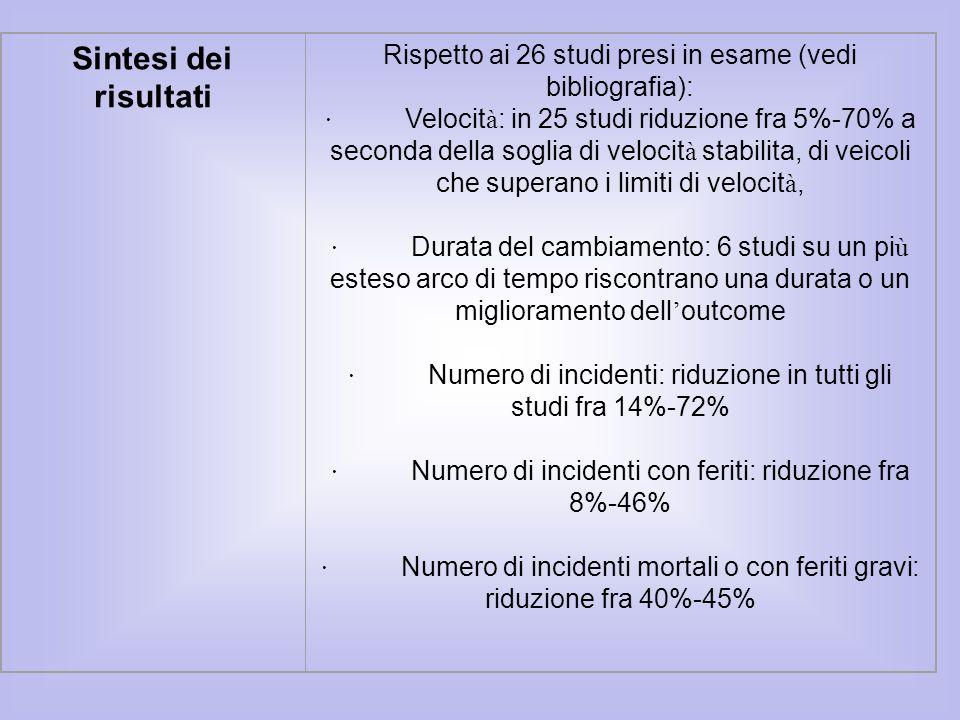 Sintesi dei risultati Rispetto ai 26 studi presi in esame (vedi bibliografia): · Velocit à : in 25 studi riduzione fra 5%-70% a seconda della soglia d