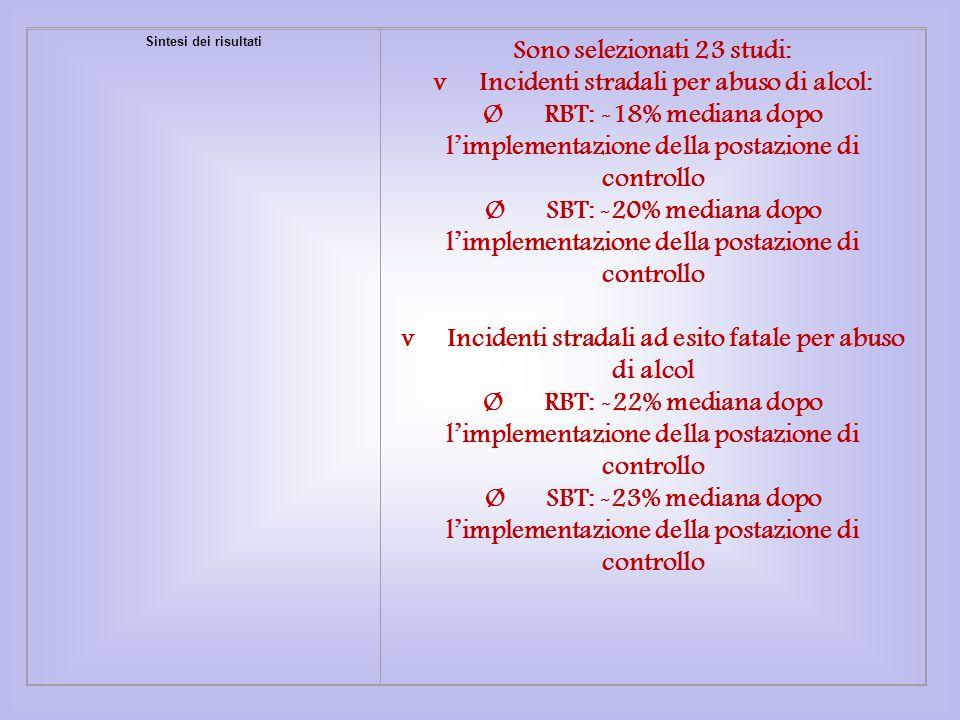 Sintesi dei risultati Sono selezionati 23 studi: v Incidenti stradali per abuso di alcol: Ø RBT: -18% mediana dopo limplementazione della postazione d
