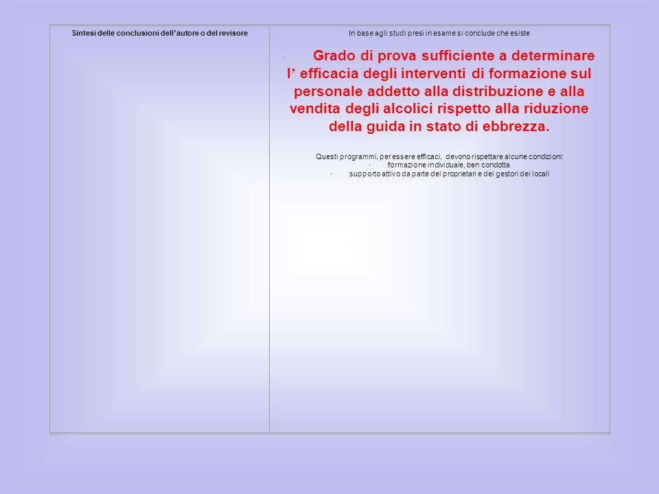 Sintesi delle conclusioni dell autore o del revisore In base agli studi presi in esame si conclude che esiste · Grado di prova sufficiente a determina
