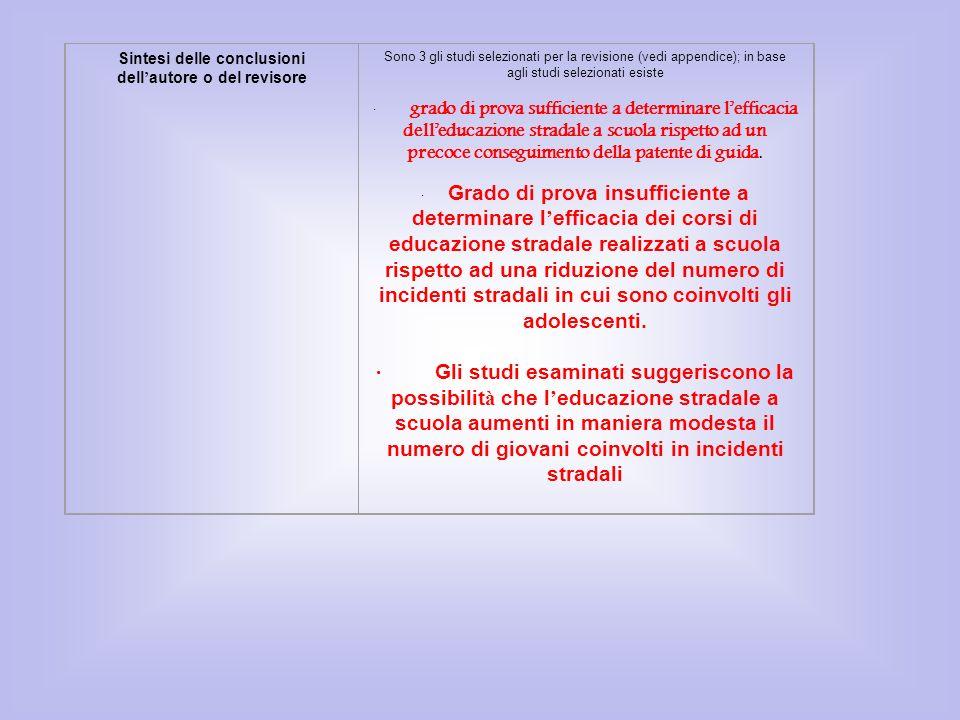 Sintesi delle conclusioni dell autore o del revisore Sono 3 gli studi selezionati per la revisione (vedi appendice); in base agli studi selezionati es