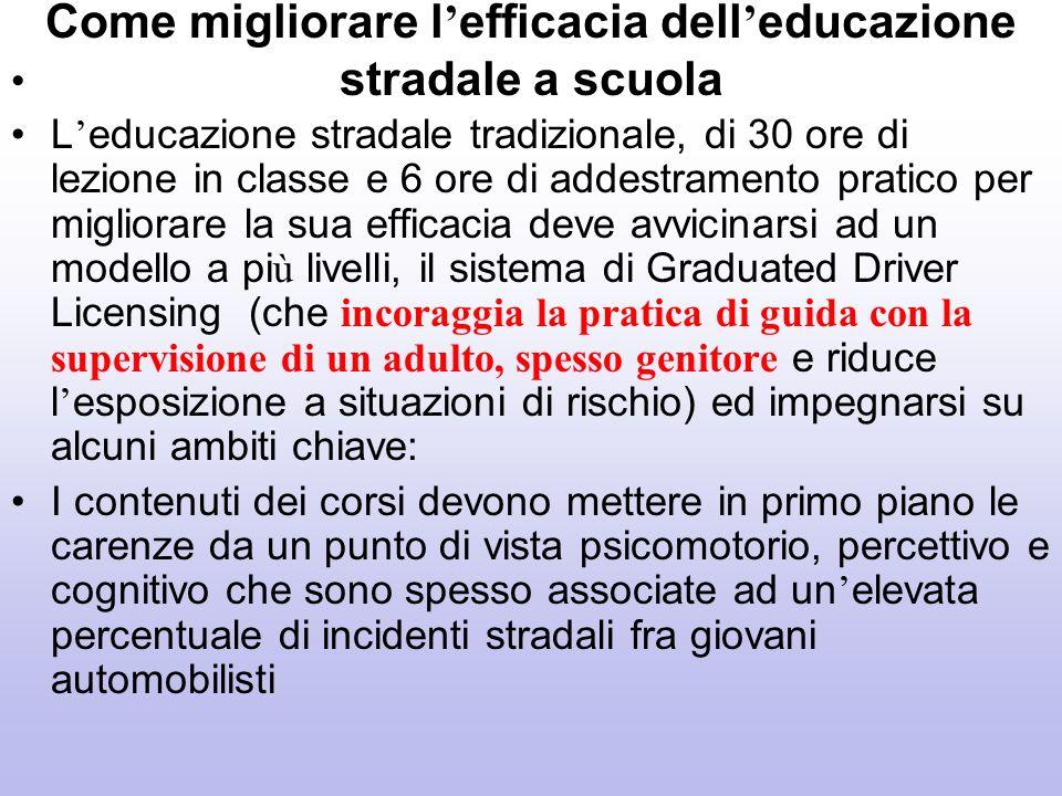Come migliorare l efficacia dell educazione stradale a scuola L educazione stradale tradizionale, di 30 ore di lezione in classe e 6 ore di addestrame