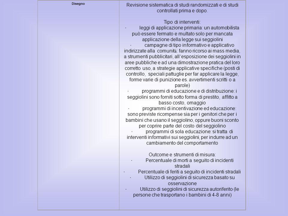 Disegno Revisione sistematica di studi randomizzati e di studi controllati prima e dopo. Tipo di interventi: · leggi di applicazione primaria: un auto