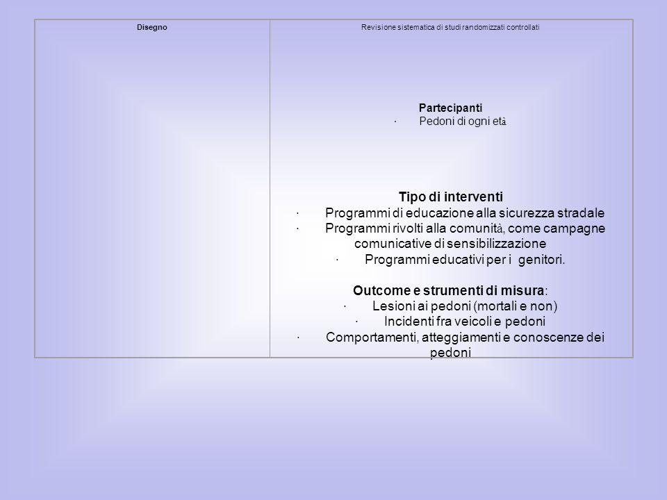 DisegnoRevisione sistematica di studi randomizzati controllati Partecipanti · Pedoni di ogni et à Tipo di interventi · Programmi di educazione alla si