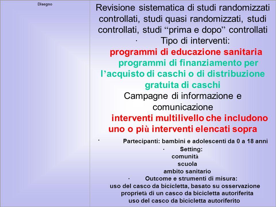 Disegno Revisione sistematica di studi randomizzati controllati, studi quasi randomizzati, studi controllati, studi prima e dopo controllati · Tipo di