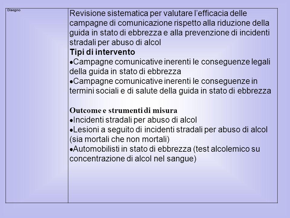 Disegno Revisione sistematica per valutare lefficacia delle campagne di comunicazione rispetto alla riduzione della guida in stato di ebbrezza e alla