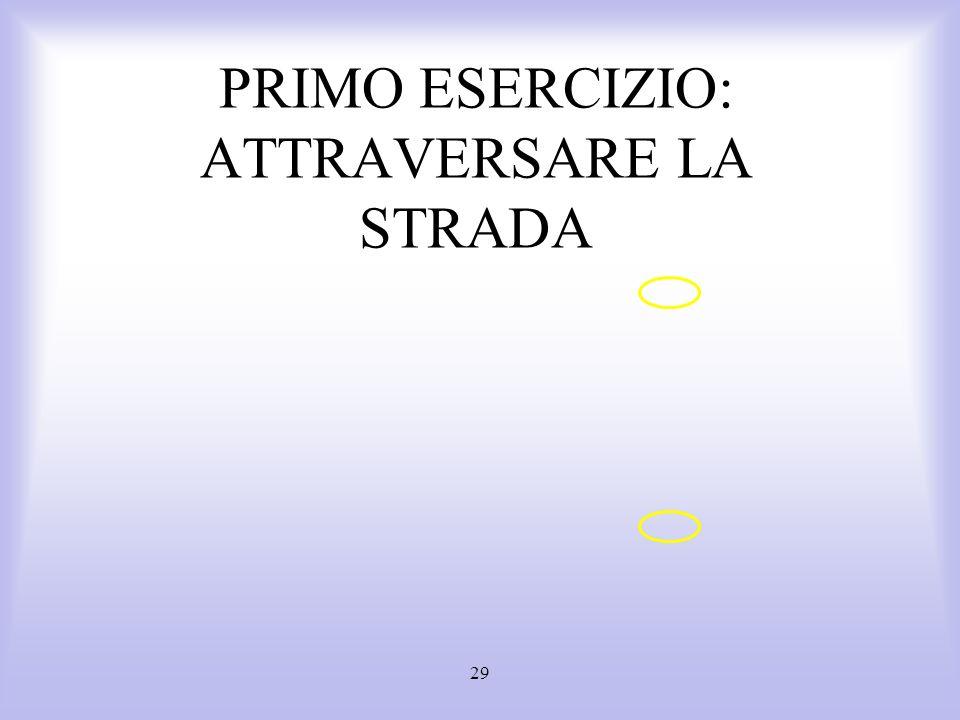 29 PRIMO ESERCIZIO: ATTRAVERSARE LA STRADA