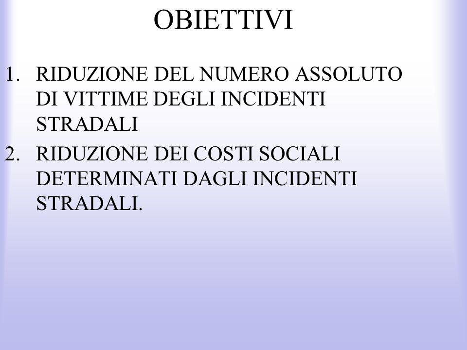 OBIETTIVI 1.RIDUZIONE DEL NUMERO ASSOLUTO DI VITTIME DEGLI INCIDENTI STRADALI 2.RIDUZIONE DEI COSTI SOCIALI DETERMINATI DAGLI INCIDENTI STRADALI.