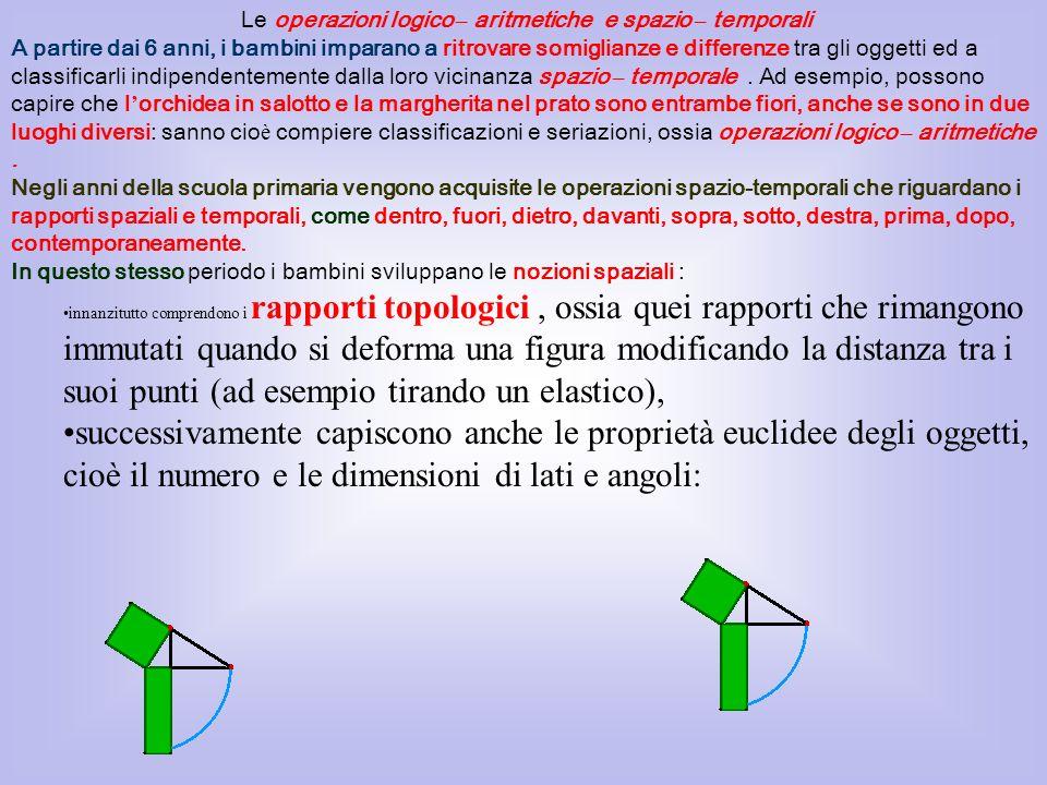 IL guidatore designato: valutazione di un intervento nei locali notturni di milano Studio Descrizione bibliografica Aresi G, Fornari L, Repetto C, Scolari M.
