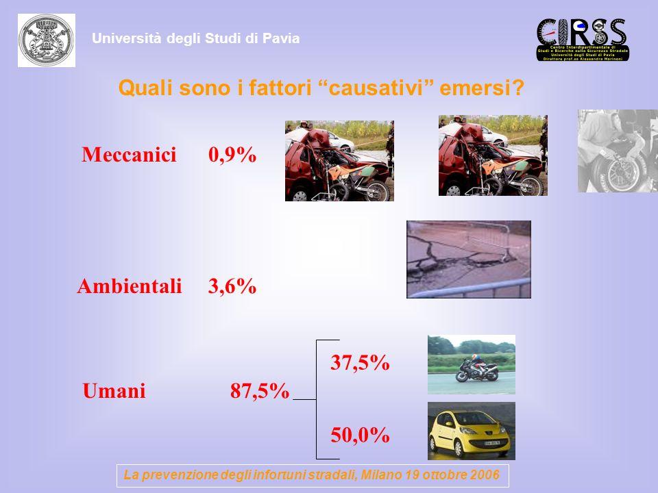 Quali sono i fattori causativi emersi? Meccanici0,9% Ambientali3,6% Umani 87,5% 37,5% 50,0% Università degli Studi di Pavia La prevenzione degli infor