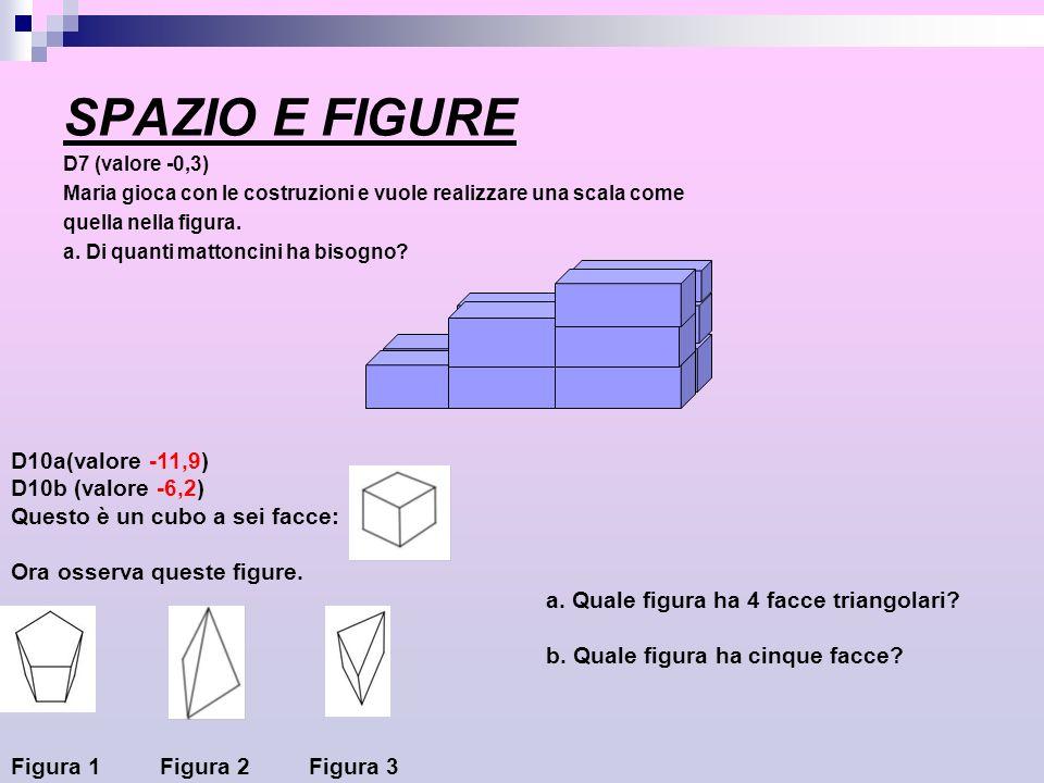 SPAZIO E FIGURE D7 (valore -0,3) Maria gioca con le costruzioni e vuole realizzare una scala come quella nella figura. a. Di quanti mattoncini ha biso