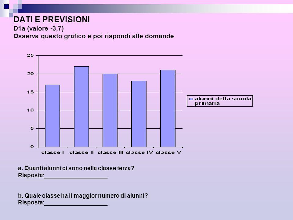 DATI E PREVISIONI D1a (valore -3,7) Osserva questo grafico e poi rispondi alle domande a. Quanti alunni ci sono nella classe terza? Risposta:_________