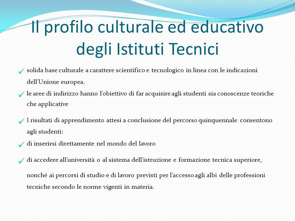 Il profilo culturale ed educativo degli Istituti Tecnici solida base culturale a carattere scientifico e tecnologico in linea con le indicazioni dellU
