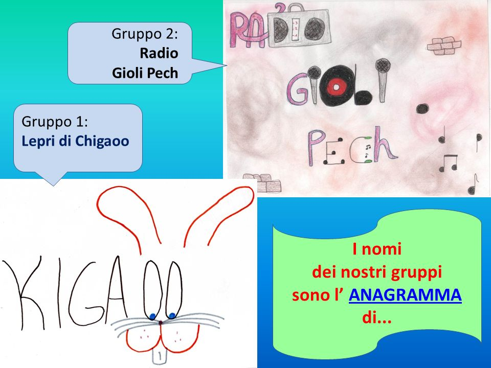 Gruppo 1: Lepri di Chigaoo Gruppo 2: Radio Gioli Pech I nomi dei nostri gruppi sono l ANAGRAMMA di...ANAGRAMMA