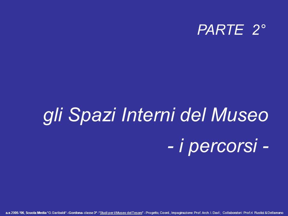 PARTE 2° gli Spazi Interni del Museo - i percorsi - a.s.2005-06, Scuola Media G.Garibaldi –Gordona- classe 3° -Studi per il Museo del Tesoro - Progett