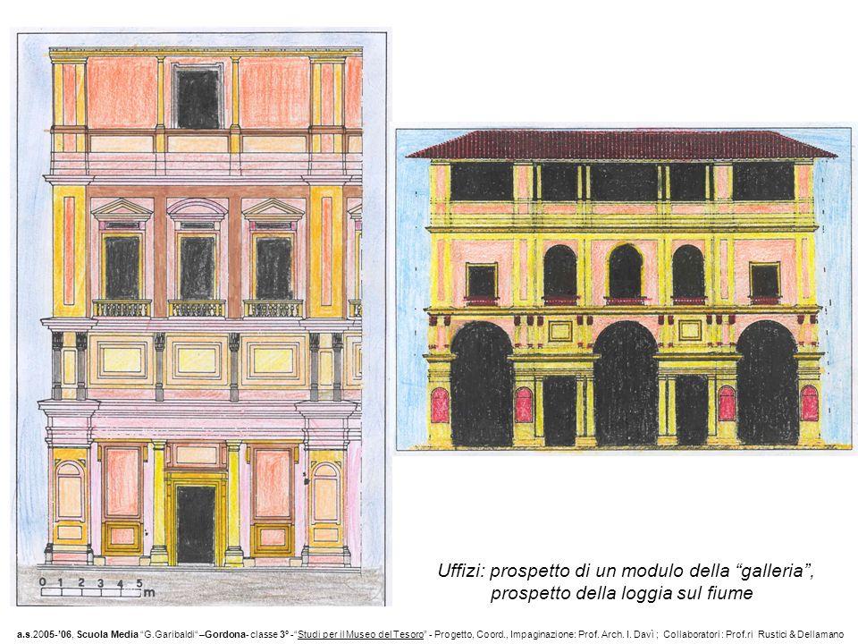 Uffizi: prospetto di un modulo della galleria, prospetto della loggia sul fiume a.s.2005-06, Scuola Media G.Garibaldi –Gordona- classe 3° -Studi per i