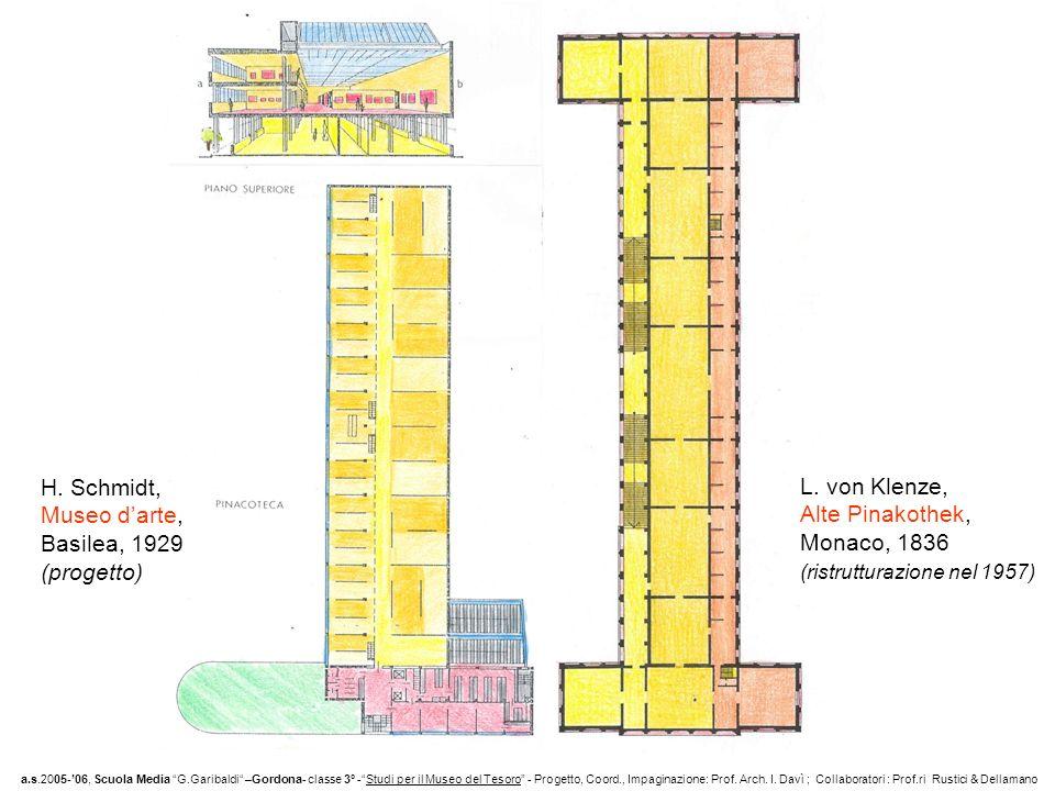 L. von Klenze, Alte Pinakothek, Monaco, 1836 (ristrutturazione nel 1957) H. Schmidt, Museo darte, Basilea, 1929 (progetto) a.s.2005-06, Scuola Media G
