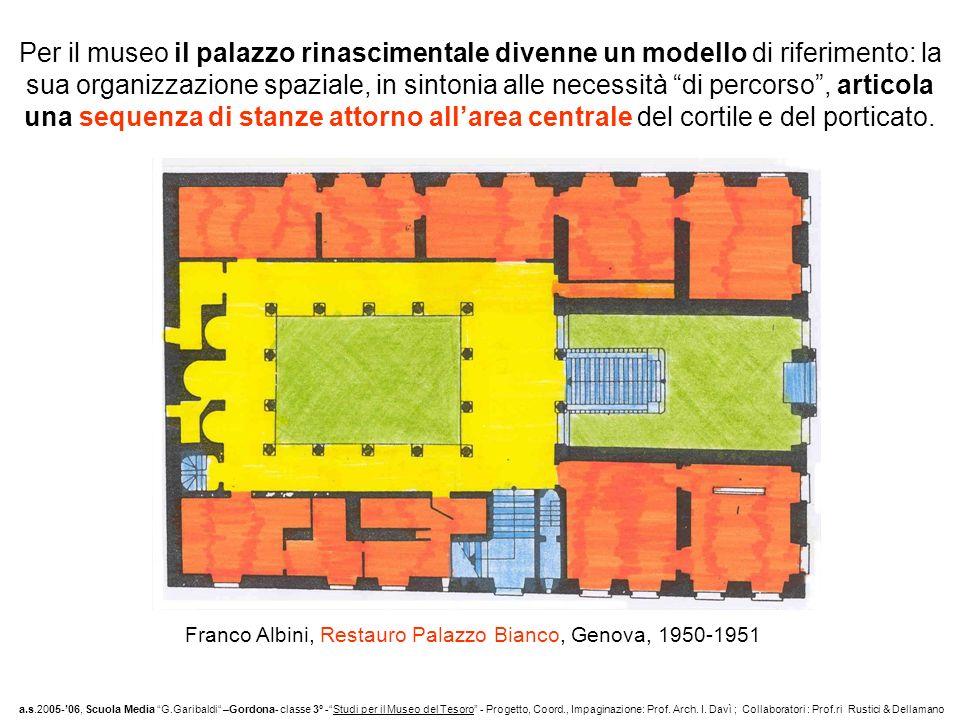 Per il museo il palazzo rinascimentale divenne un modello di riferimento: la sua organizzazione spaziale, in sintonia alle necessità di percorso, arti