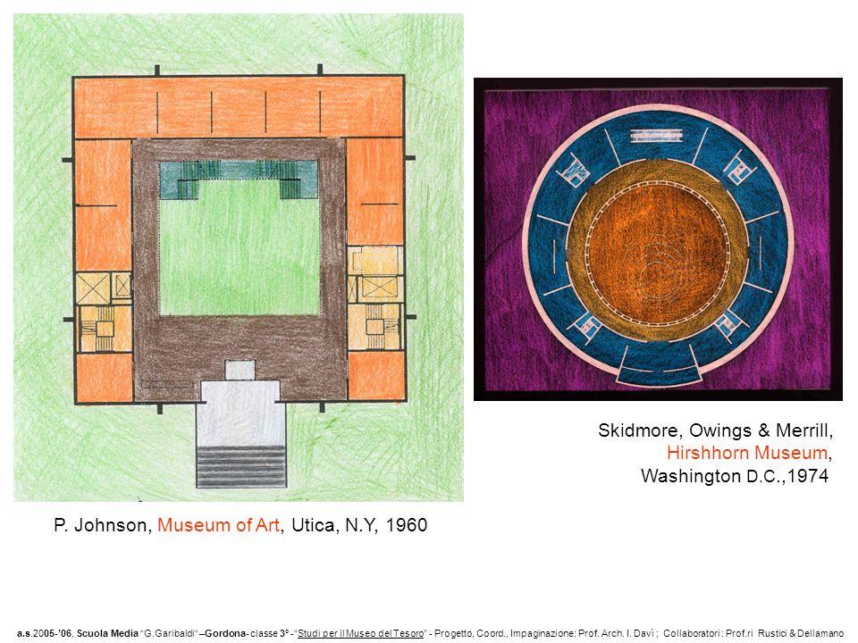 Skidmore, Owings & Merrill, Hirshhorn Museum, Washington D.C.,1974 P. Johnson, Museum of Art, Utica, N.Y, 1960 a.s.2005-06, Scuola Media G.Garibaldi –