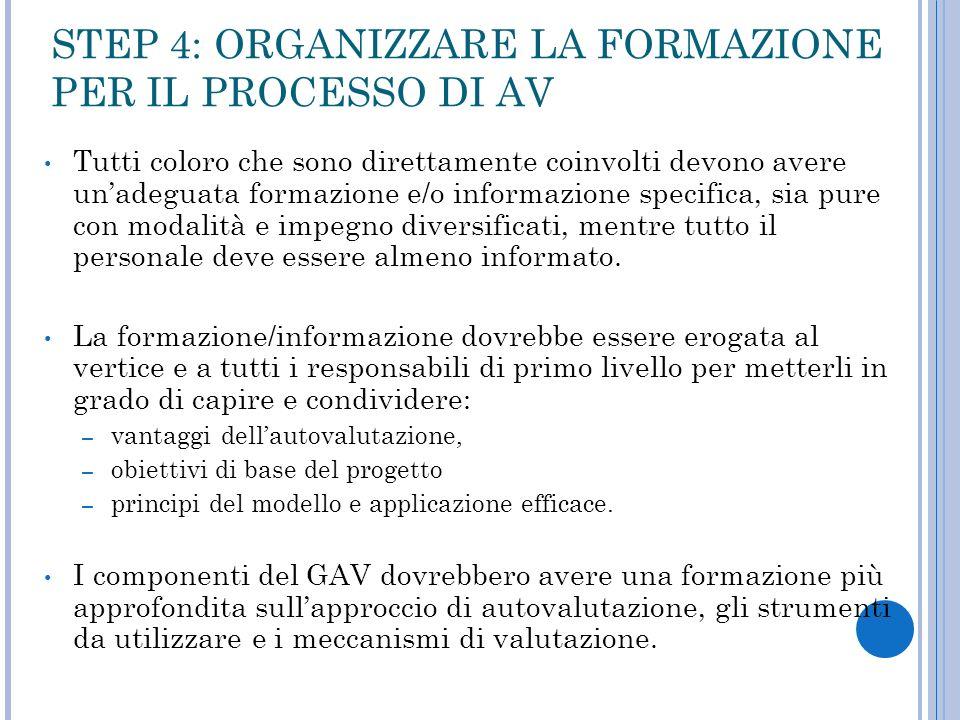 STEP 4: ORGANIZZARE LA FORMAZIONE PER IL PROCESSO DI AV Tutti coloro che sono direttamente coinvolti devono avere unadeguata formazione e/o informazio