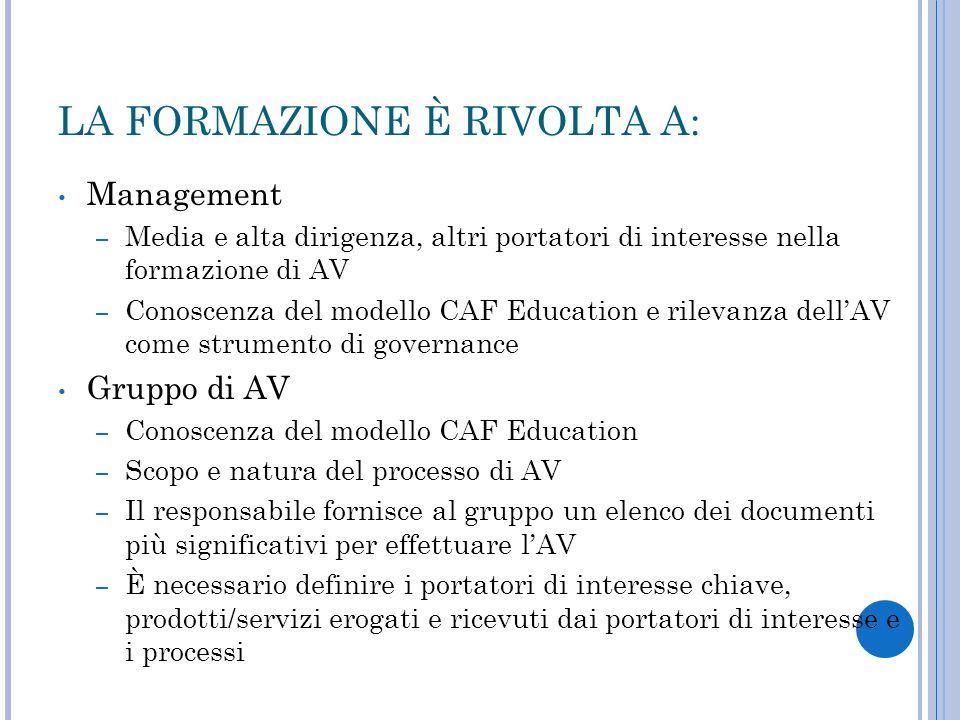 LA FORMAZIONE È RIVOLTA A: Management – Media e alta dirigenza, altri portatori di interesse nella formazione di AV – Conoscenza del modello CAF Educa
