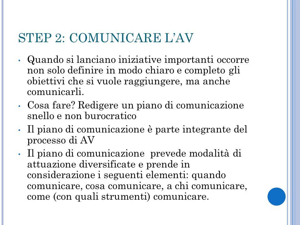 STEP 2: COMUNICARE LAV Quando si lanciano iniziative importanti occorre non solo definire in modo chiaro e completo gli obiettivi che si vuole raggiun