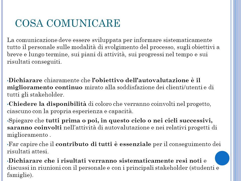 COSA COMUNICARE La comunicazione deve essere sviluppata per informare sistematicamente tutto il personale sulle modalità di svolgimento del processo,