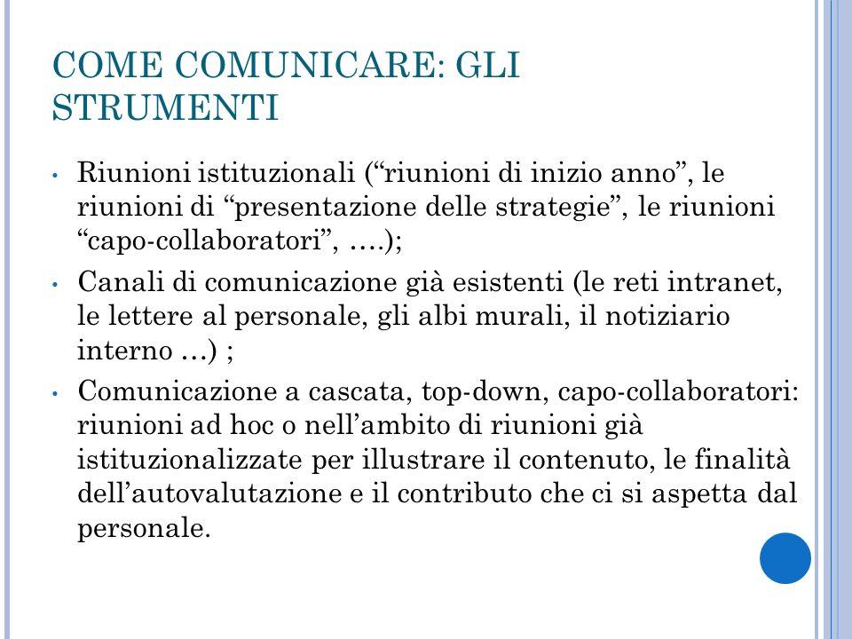 COME COMUNICARE: GLI STRUMENTI Riunioni istituzionali (riunioni di inizio anno, le riunioni di presentazione delle strategie, le riunioni capo-collabo