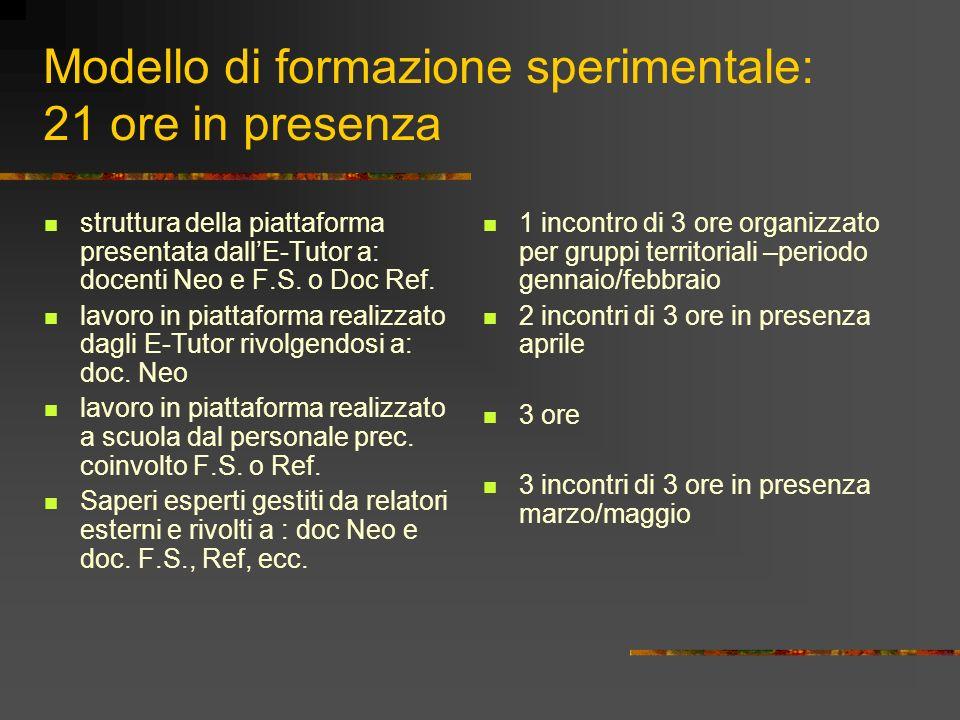 Modello di formazione sperimentale: 21 ore in presenza struttura della piattaforma presentata dallE-Tutor a: docenti Neo e F.S. o Doc Ref. lavoro in p