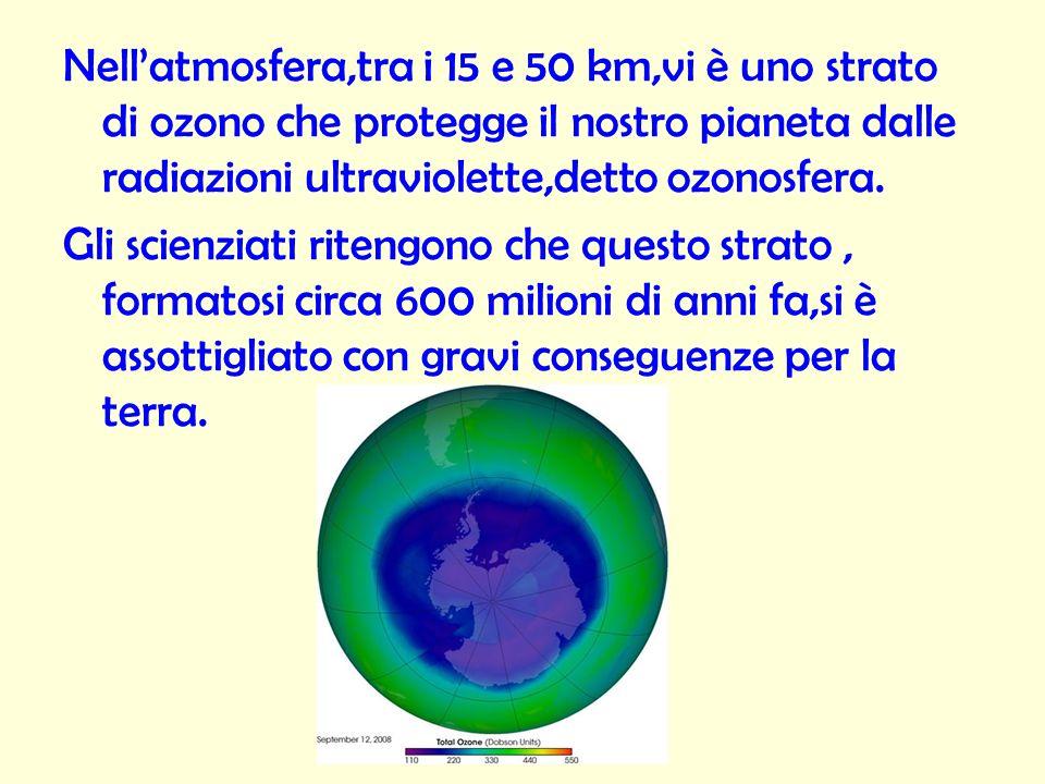 Nellatmosfera,tra i 15 e 50 km,vi è uno strato di ozono che protegge il nostro pianeta dalle radiazioni ultraviolette,detto ozonosfera. Gli scienziati