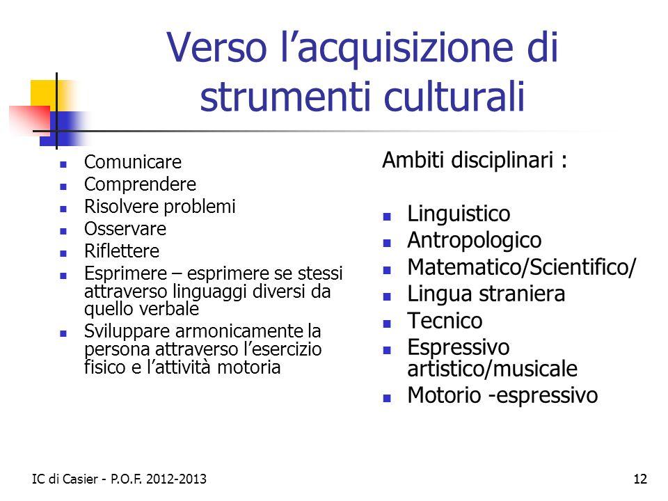 IC di Casier - P.O.F. 2012-2013 12 Verso lacquisizione di strumenti culturali Comunicare Comprendere Risolvere problemi Osservare Riflettere Esprimere