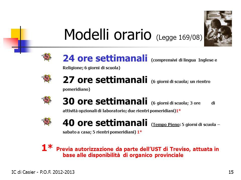 IC di Casier - P.O.F. 2012-2013 15 Modelli orario (Legge 169/08) 24 ore settimanali (comprensivi di lingua Inglese e Religione; 6 giorni di scuola) 27