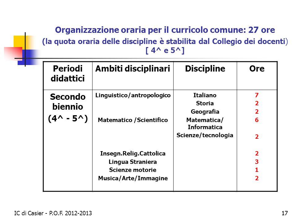 IC di Casier - P.O.F. 2012-2013 17 Organizzazione oraria per il curricolo comune: 27 ore (la quota oraria delle discipline è stabilita dal Collegio de