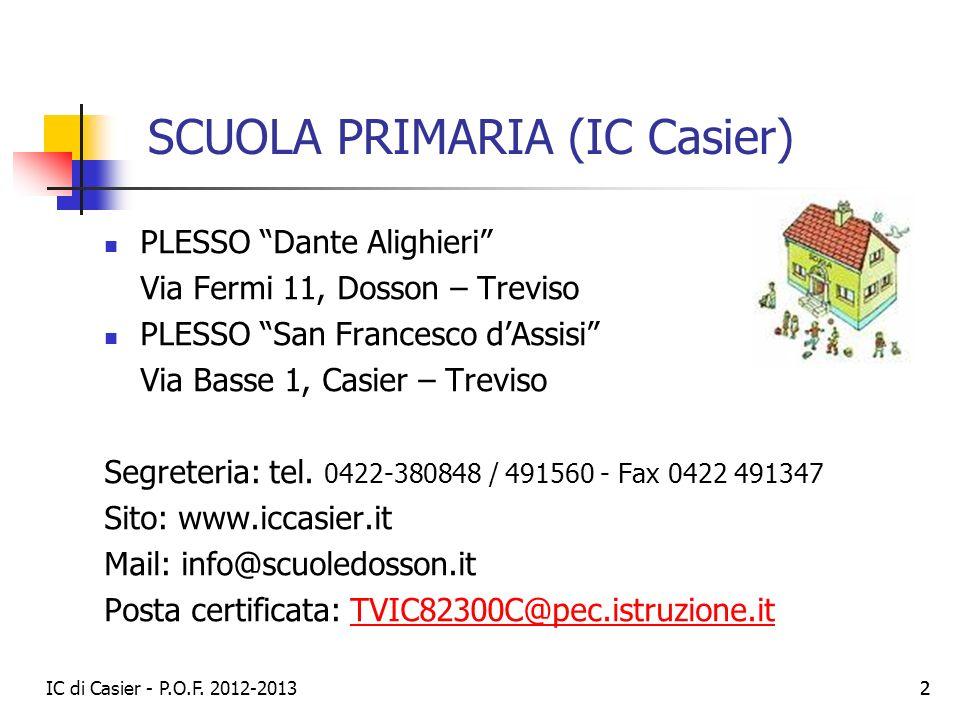 IC di Casier - P.O.F. 2012-2013 22 SCUOLA PRIMARIA (IC Casier) PLESSO Dante Alighieri Via Fermi 11, Dosson – Treviso PLESSO San Francesco dAssisi Via