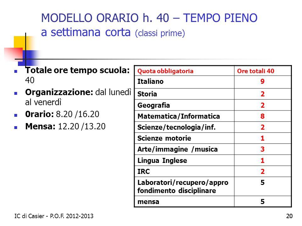 IC di Casier - P.O.F. 2012-2013 20 MODELLO ORARIO h. 40 – TEMPO PIENO a settimana corta (classi prime) Totale ore tempo scuola: 40 Organizzazione: dal