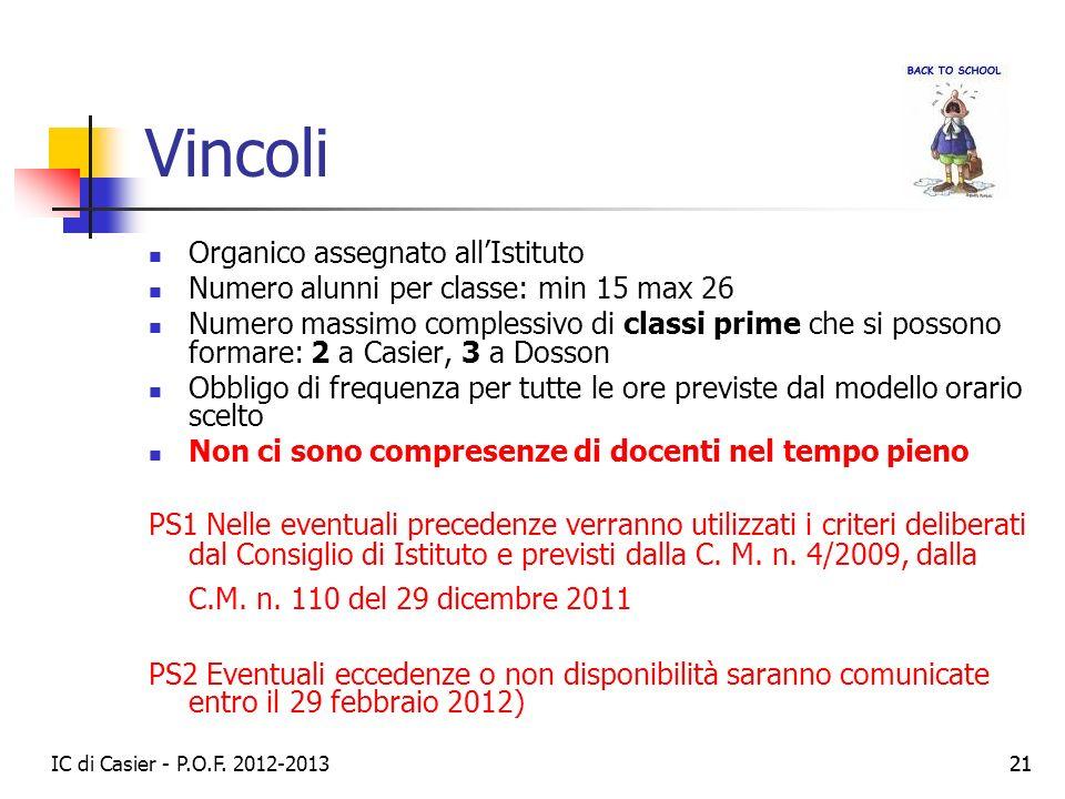 IC di Casier - P.O.F. 2012-2013 21 Vincoli Organico assegnato allIstituto Numero alunni per classe: min 15 max 26 Numero massimo complessivo di classi