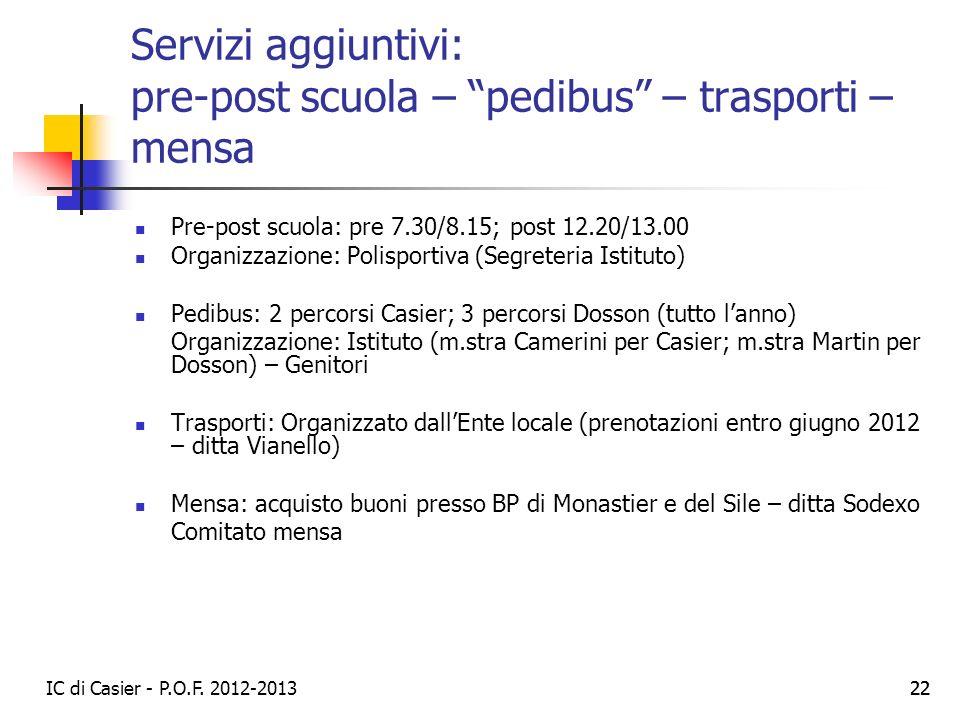 IC di Casier - P.O.F. 2012-2013 22 Servizi aggiuntivi: pre-post scuola – pedibus – trasporti – mensa Pre-post scuola: pre 7.30/8.15; post 12.20/13.00
