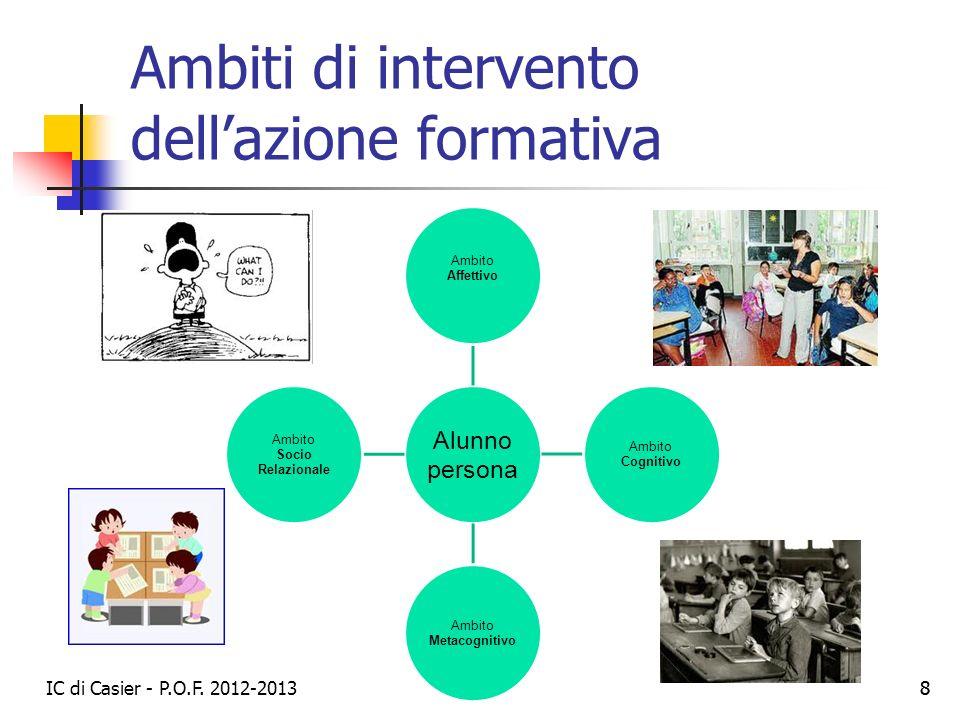 IC di Casier - P.O.F. 2012-2013 88 Ambiti di intervento dellazione formativa