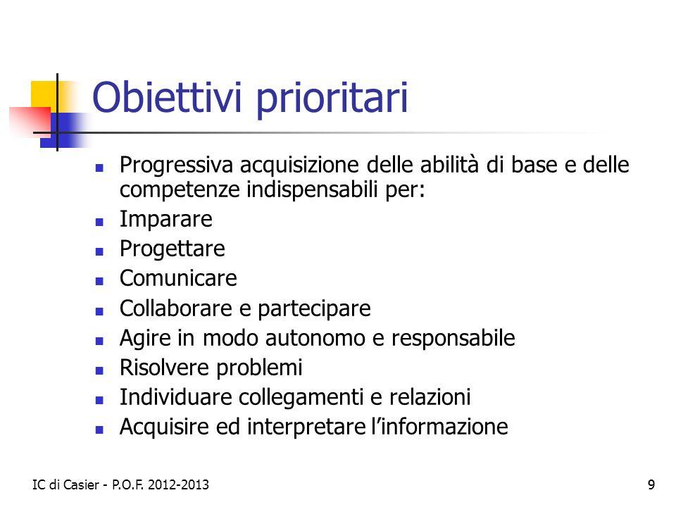 IC di Casier - P.O.F. 2012-2013 99 Obiettivi prioritari Progressiva acquisizione delle abilità di base e delle competenze indispensabili per: Imparare