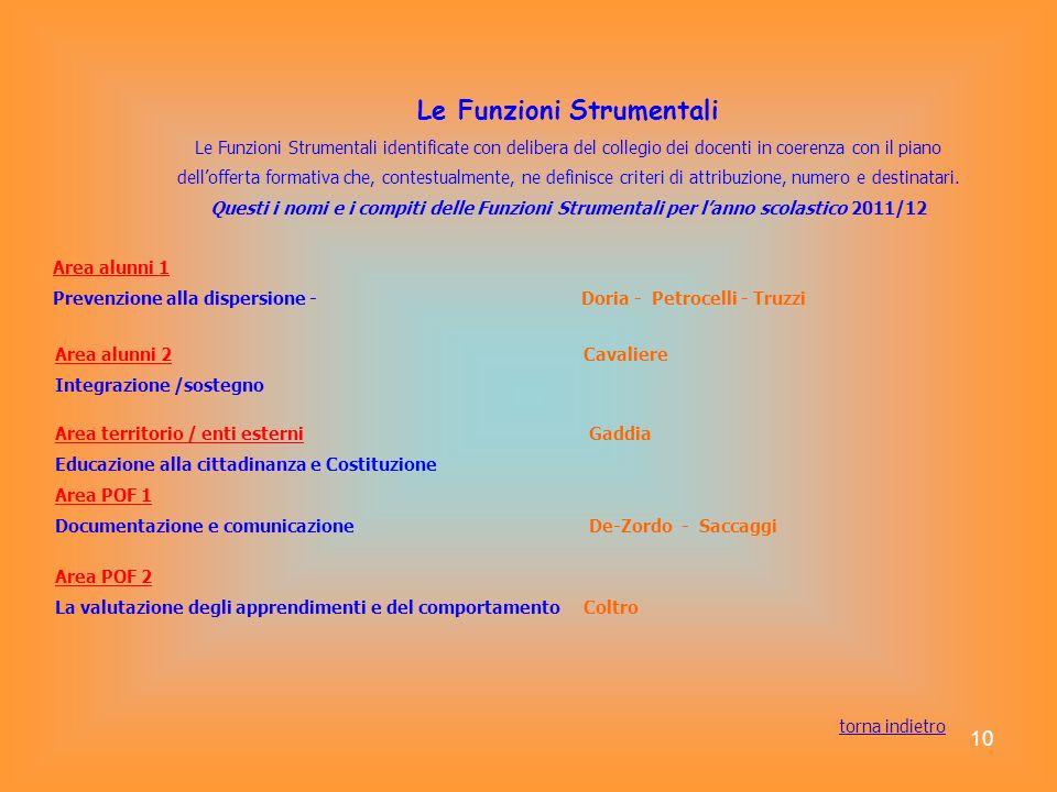 10 Le Funzioni Strumentali Le Funzioni Strumentali identificate con delibera del collegio dei docenti in coerenza con il piano dellofferta formativa c