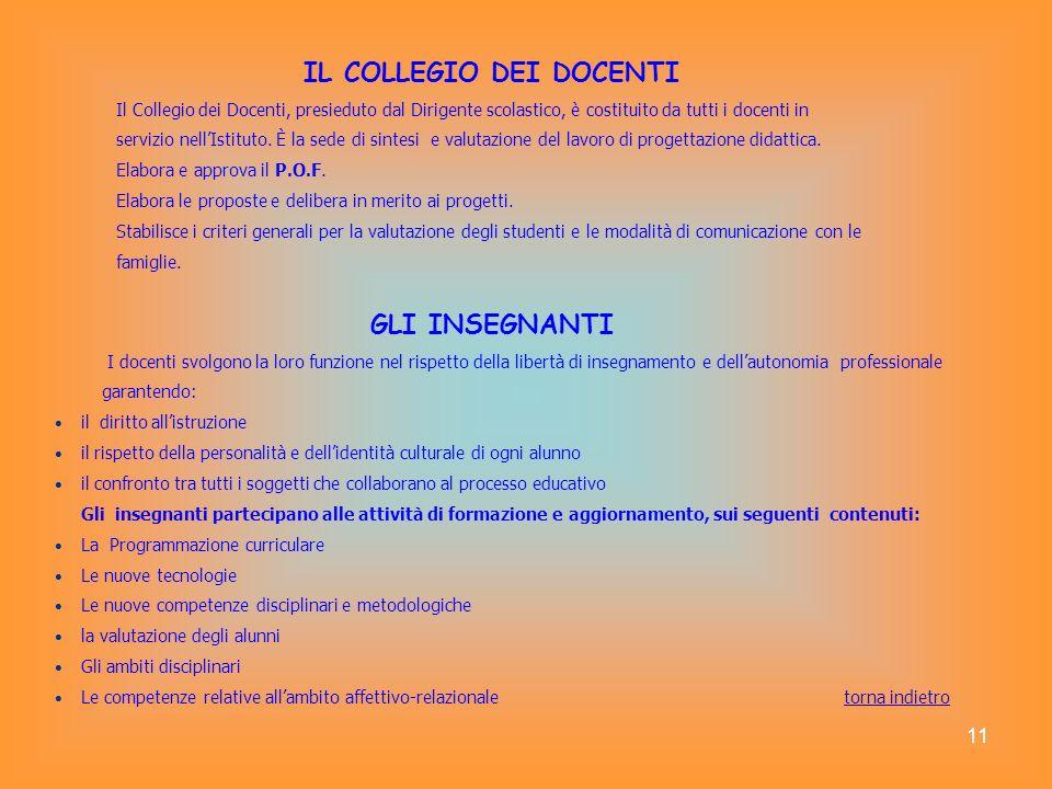 11 IL COLLEGIO DEI DOCENTI Il Collegio dei Docenti, presieduto dal Dirigente scolastico, è costituito da tutti i docenti in servizio nellIstituto. È l