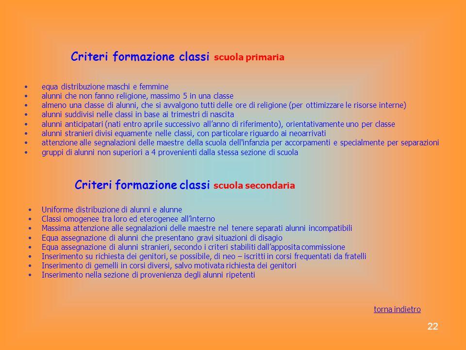 22 Criteri formazione classi scuola primaria equa distribuzione maschi e femmine alunni che non fanno religione, massimo 5 in una classe almeno una cl