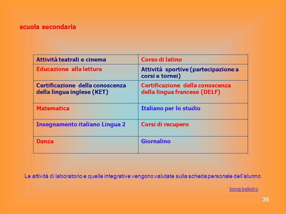 35 scuola secondaria Attività teatrali e cinemaCorso di latino Educazione alla letturaAttività sportive (partecipazione a corsi e tornei) Certificazio
