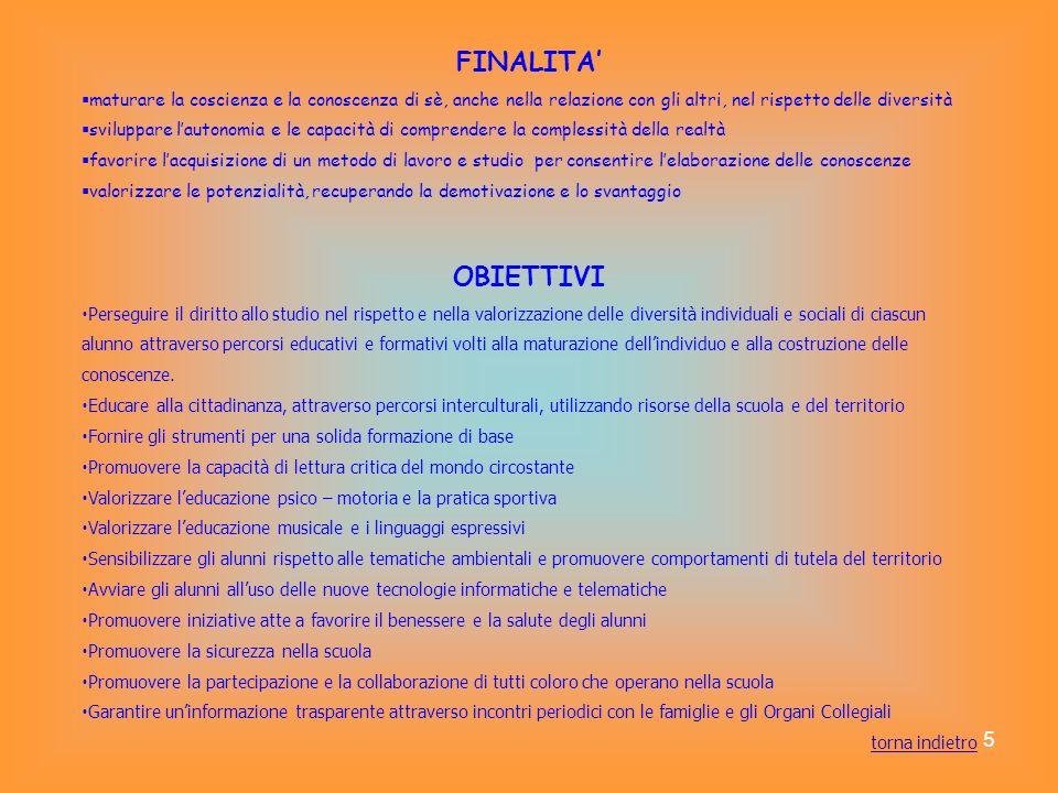 16 PUGLIE 4 ACROCE MIRELLA BRANDA GIUSEPPA 4 BIMPARATO ANNA SEMERARO ARCANGELA SCIABBARRASI CROCETTA 4 CMIGLIETTA ELENA IMPARATO ANNA 5 ALEMBI MARIA PAOLA ORLANDI EMANUELA 5 BIORIO CATERINA ASPERGES DIANA 5 CTROILO LOREDANA RACITI SIMONA MARTINENGO 3 ABERSANI SIMONA OMINI ALESSANDRA 3 BMASCETTI LISA ALAIMO ALESSIA 3 CSARTORI MARTA ALAIMO ALESSIA 4ASERVELLO MARIANNA NICOLACI ENZA MARIA RITA 4 BMODUGNO EMANUELA CAZZANIGA SIMONA 4 CGARBOLO ANNA ANGELA PIZZIGONI CLAUDIA 5AAGUZZI LORETTA PAPARO SILVANA ORSINO FIORELLA 5BDE GIORGIO MARIATERESA DORIA ANNA MARIA 5 CORIOLO MARIA GRECO ANGELA 5 DMARTINO ROSAMARIA ORSINO FIORELLA