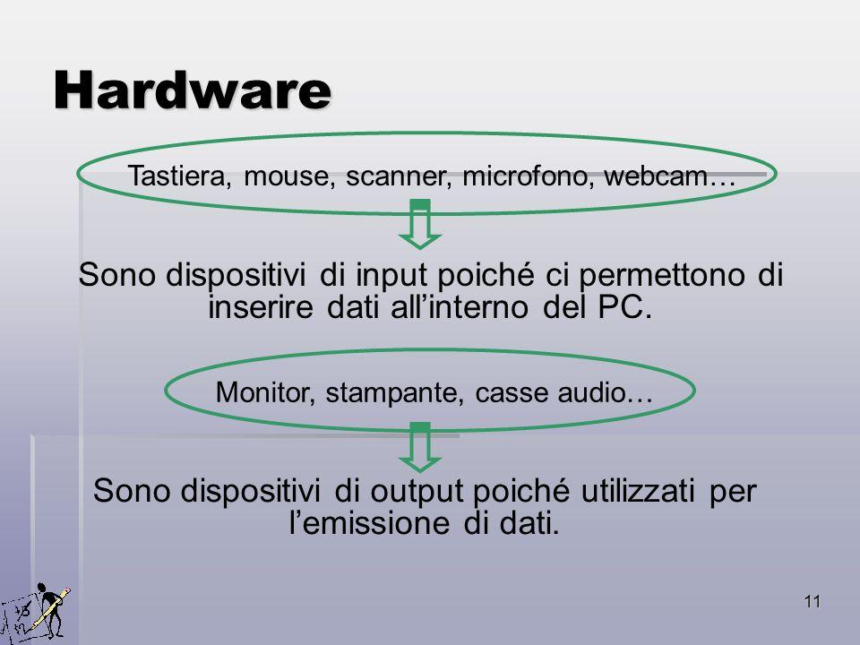 11 Hardware Tastiera, mouse, scanner, microfono, webcam… Sono dispositivi di input poiché ci permettono di inserire dati allinterno del PC. Monitor, s