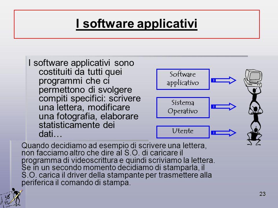 23 I software applicativi sono costituiti da tutti quei programmi che ci permettono di svolgere compiti specifici: scrivere una lettera, modificare un