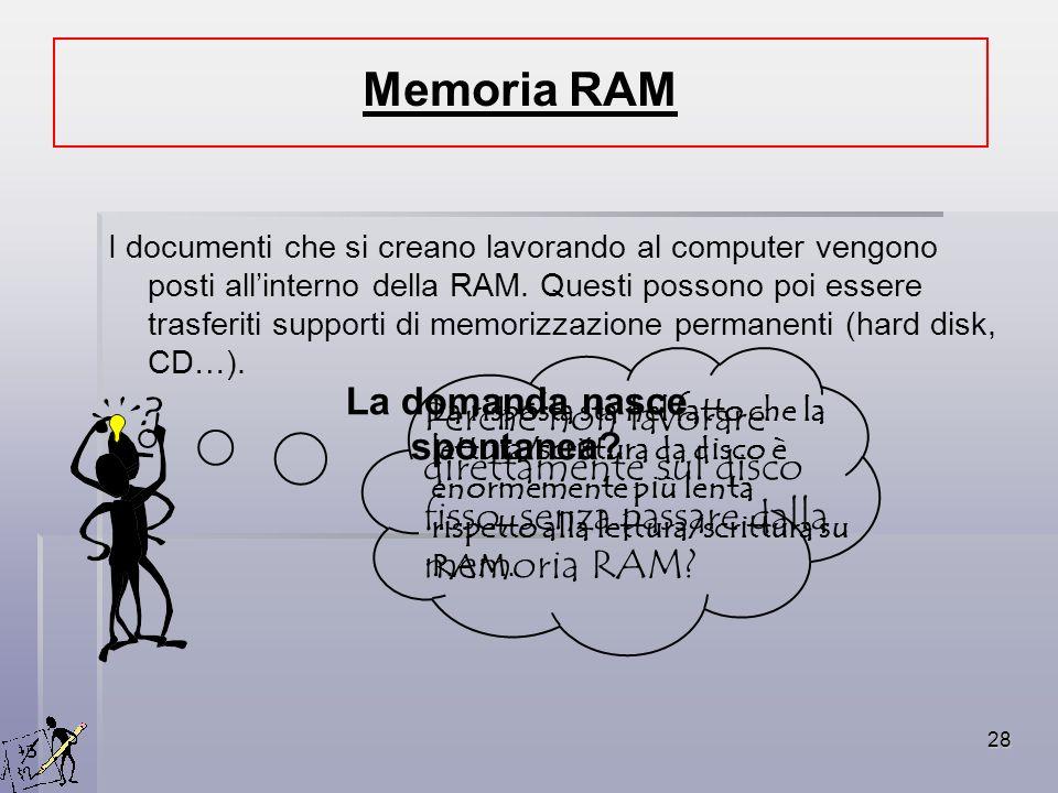 28 Perché non lavorare direttamente sul disco fisso, senza passare dalla memoria RAM? I documenti che si creano lavorando al computer vengono posti al